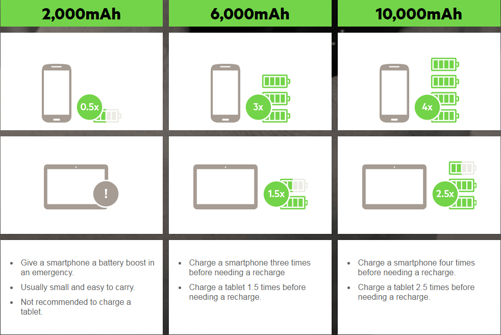 How-To-Choose-Power-Bank-for-Phone-and-Tablet.jpg